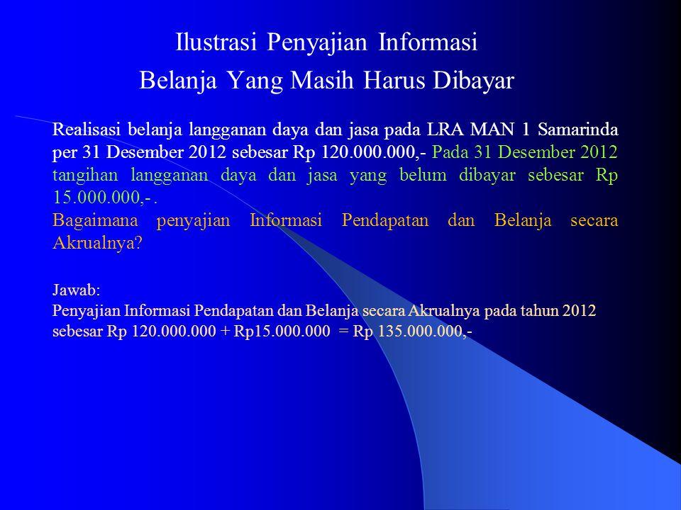Ilustrasi Penyajian Informasi Belanja Yang Masih Harus Dibayar Realisasi belanja langganan daya dan jasa pada LRA MAN 1 Samarinda per 31 Desember 2012