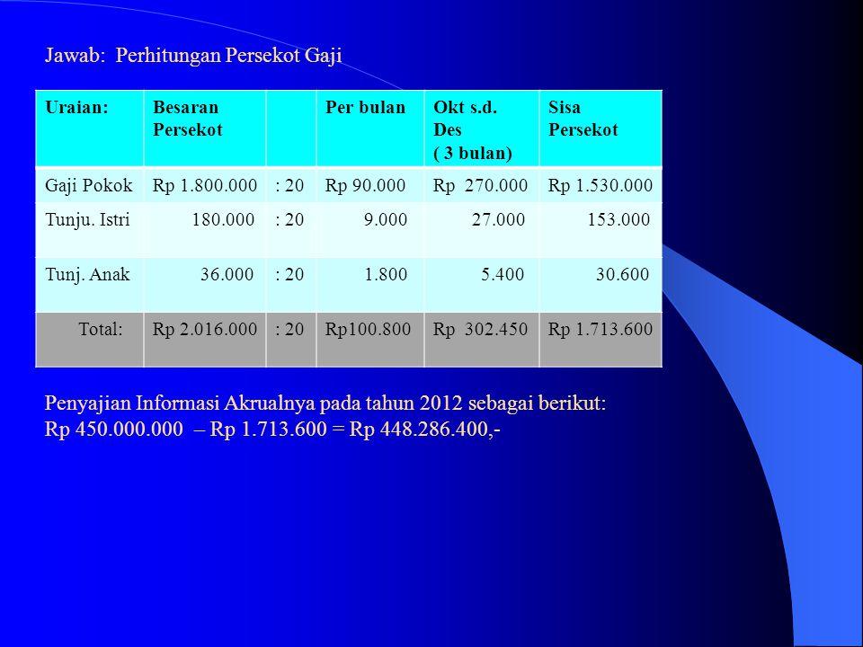 Penyajian Informasi Akrualnya pada tahun 2012 sebagai berikut: Rp 450.000.000 – Rp 1.713.600 = Rp 448.286.400,- Jawab: Perhitungan Persekot Gaji Uraia