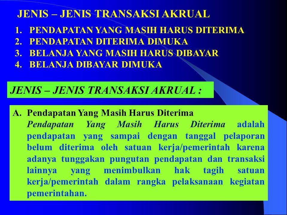 JENIS – JENIS TRANSAKSI AKRUAL 1.PENDAPATAN YANG MASIH HARUS DITERIMA 2.PENDAPATAN DITERIMA DIMUKA 3.BELANJA YANG MASIH HARUS DIBAYAR 4.BELANJA DIBAYA