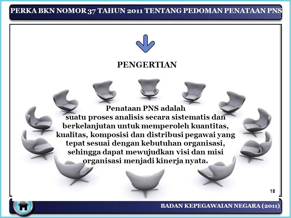 BADAN KEPEGAWAIAN NEGARA (2011) PERKA BKN NOMOR 37 TAHUN 2011 TENTANG PEDOMAN PENATAAN PNS Penataan PNS adalah suatu proses analisis secara sistematis