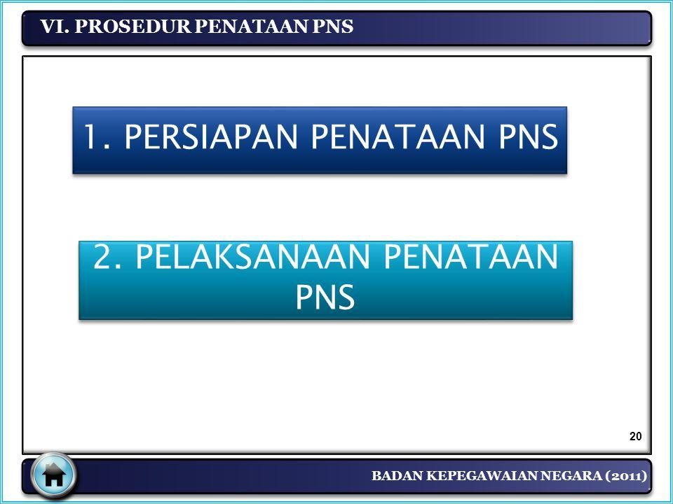 BADAN KEPEGAWAIAN NEGARA (2011) VI. PROSEDUR PENATAAN PNS 1. PERSIAPAN PENATAAN PNS 2. PELAKSANAAN PENATAAN PNS 20