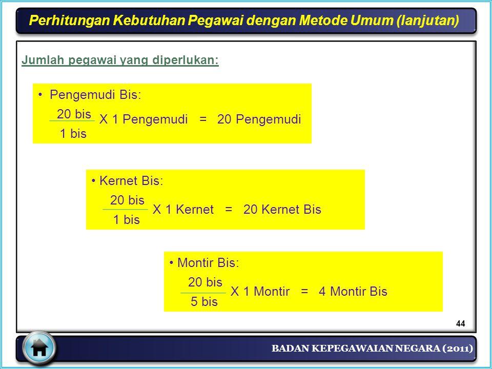 BADAN KEPEGAWAIAN NEGARA (2011) Perhitungan Kebutuhan Pegawai dengan Metode Umum (lanjutan) • Pengemudi Bis: 20 bis 1 bis X 1 Pengemudi = 20 Pengemudi