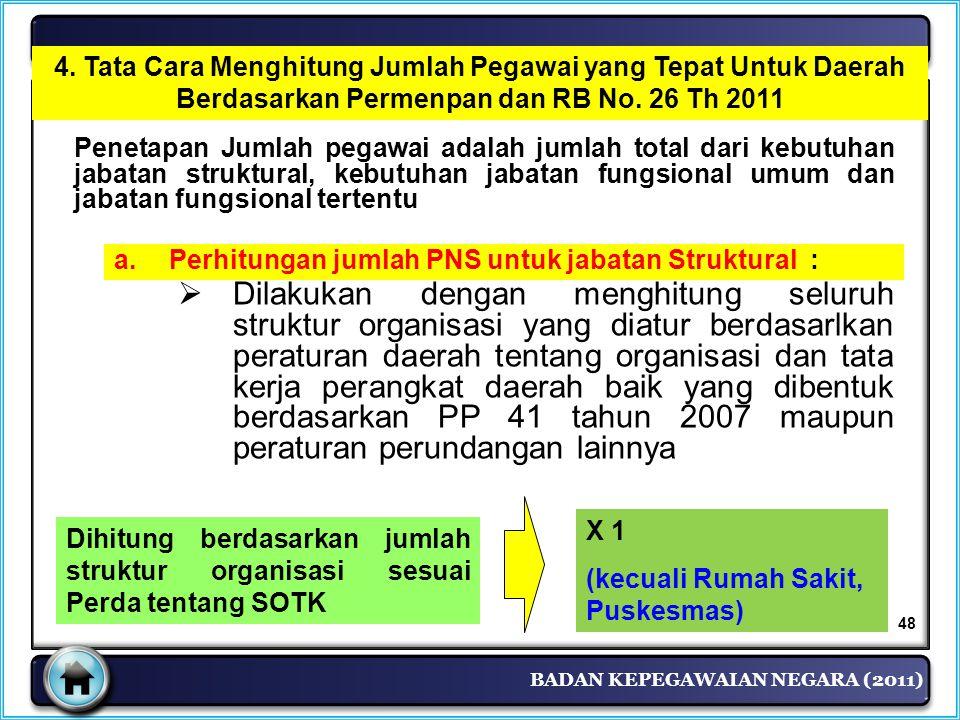BADAN KEPEGAWAIAN NEGARA (2011) Penetapan Jumlah pegawai adalah jumlah total dari kebutuhan jabatan struktural, kebutuhan jabatan fungsional umum dan