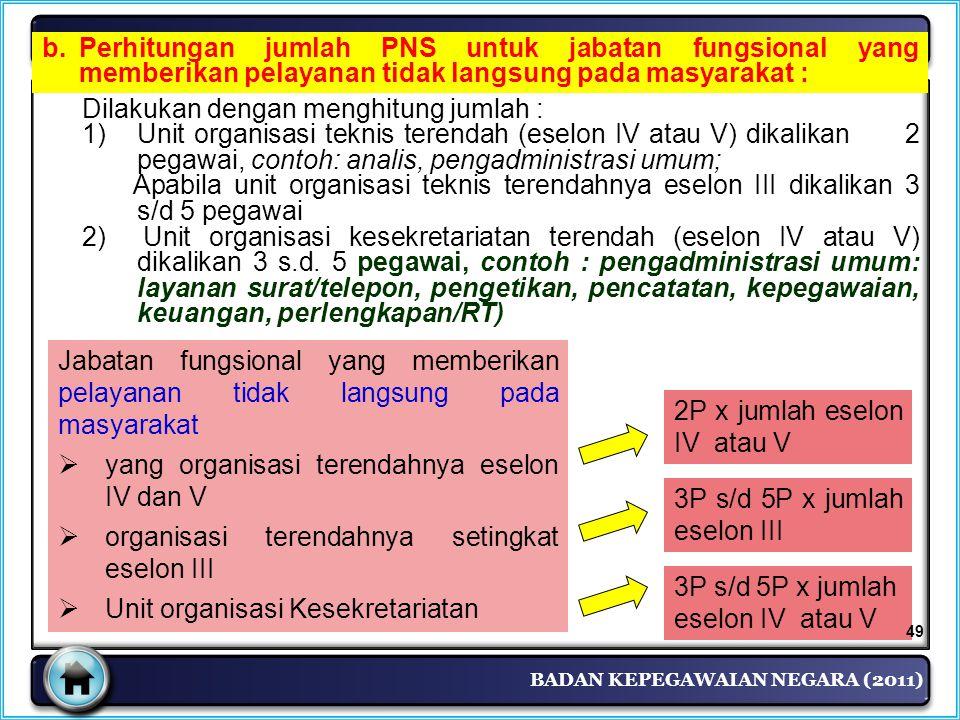 BADAN KEPEGAWAIAN NEGARA (2011) b.Perhitungan jumlah PNS untuk jabatan fungsional yang memberikan pelayanan tidak langsung pada masyarakat : Dilakukan