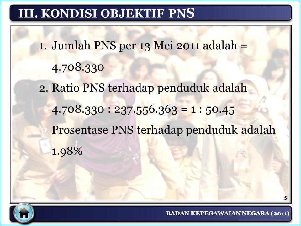 BADAN KEPEGAWAIAN NEGARA (2011) III. KONDISI OBJEKTIF PN S 1.Jumlah PNS per 13 Mei 2011 adalah = 4.708.330 2.Ratio PNS terhadap penduduk adalah 4.708.