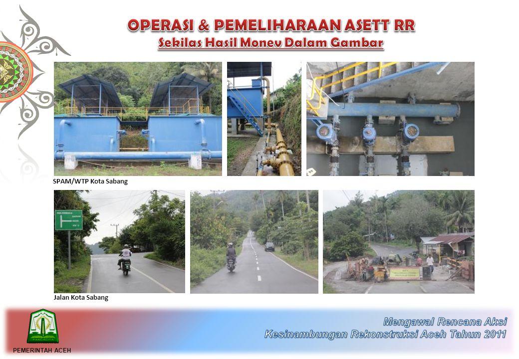 SPAM/WTP Kota Sabang Jalan Kota Sabang PEMERINTAH ACEH