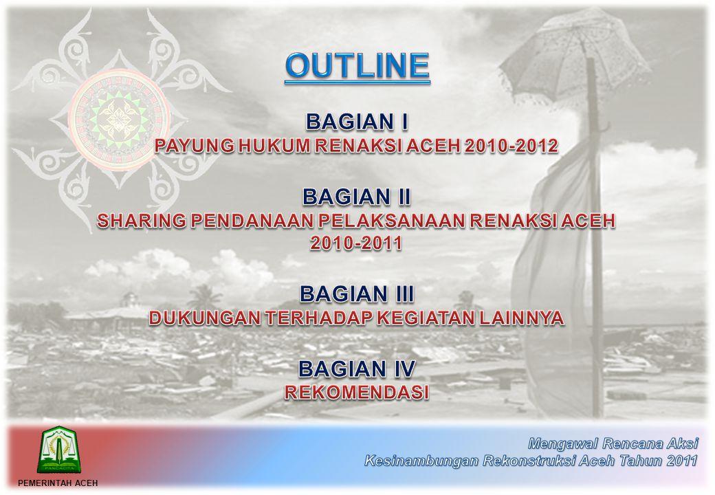 Kebutuhan Pendanaan 2011 Rp.
