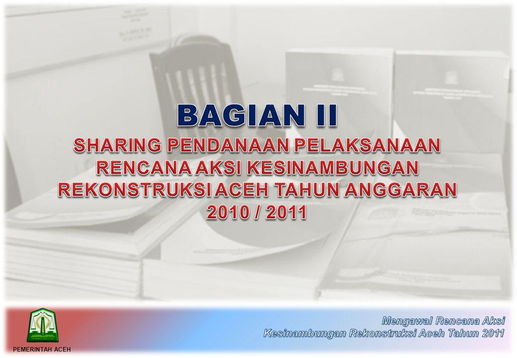 Telah dilakukan Bedah DPA SKPA dan Monev Kegiatan APBK oleh tim R2C3 pada bulan Oktober dan November 2011.