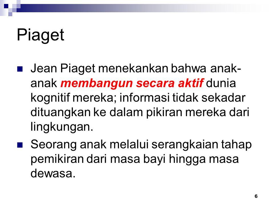 Piaget  Jean Piaget menekankan bahwa anak- anak membangun secara aktif dunia kognitif mereka; informasi tidak sekadar dituangkan ke dalam pikiran mer