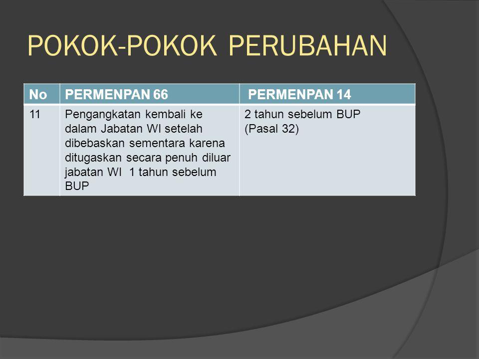 POKOK-POKOK PERUBAHAN NoPERMENPAN 66 PERMENPAN 14 11Pengangkatan kembali ke dalam Jabatan WI setelah dibebaskan sementara karena ditugaskan secara pen