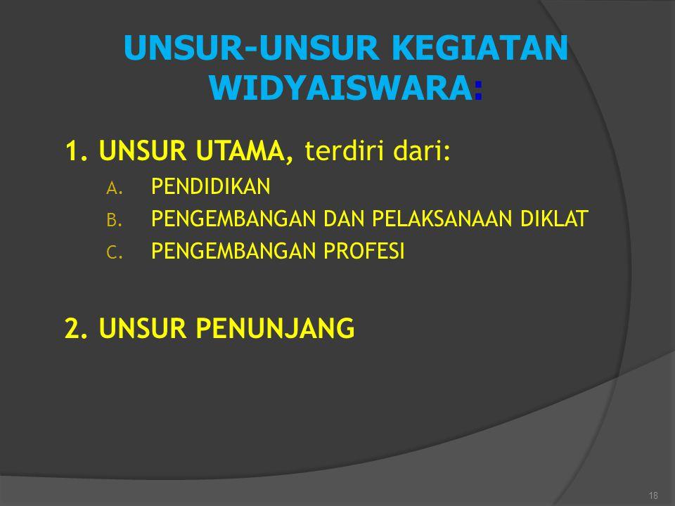 18 1. UNSUR UTAMA, terdiri dari: A. PENDIDIKAN B. PENGEMBANGAN DAN PELAKSANAAN DIKLAT C. PENGEMBANGAN PROFESI 2. UNSUR PENUNJANG UNSUR-UNSUR KEGIATAN