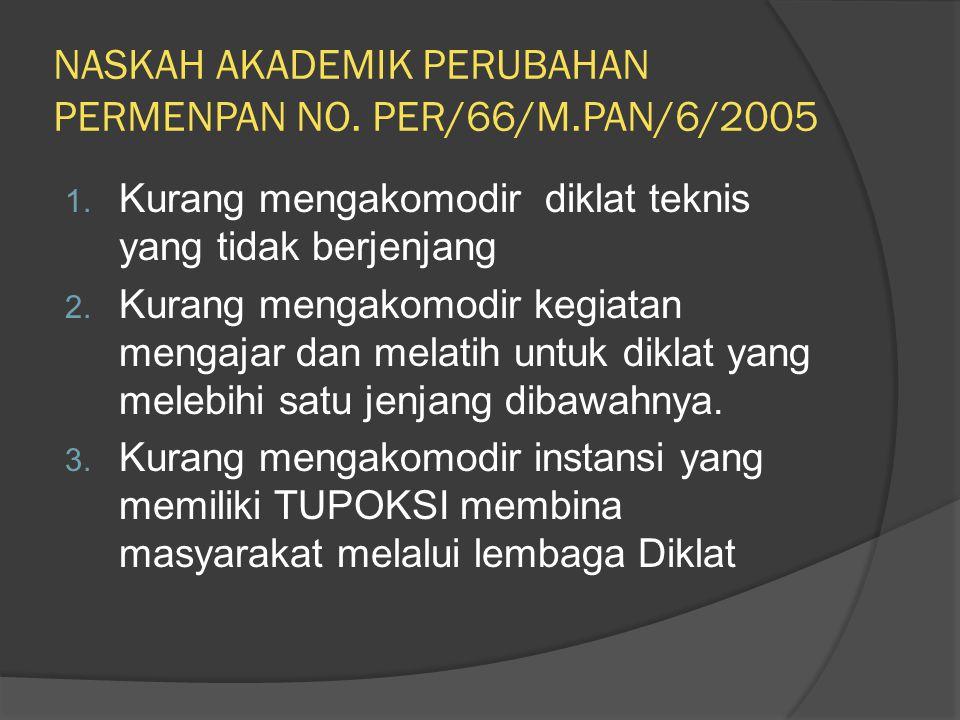 NASKAH AKADEMIK PERUBAHAN PERMENPAN NO. PER/66/M.PAN/6/2005 1. Kurang mengakomodir diklat teknis yang tidak berjenjang 2. Kurang mengakomodir kegiatan
