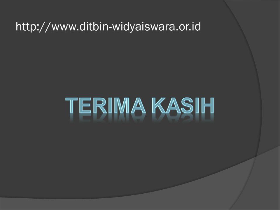 http://www.ditbin-widyaiswara.or.id