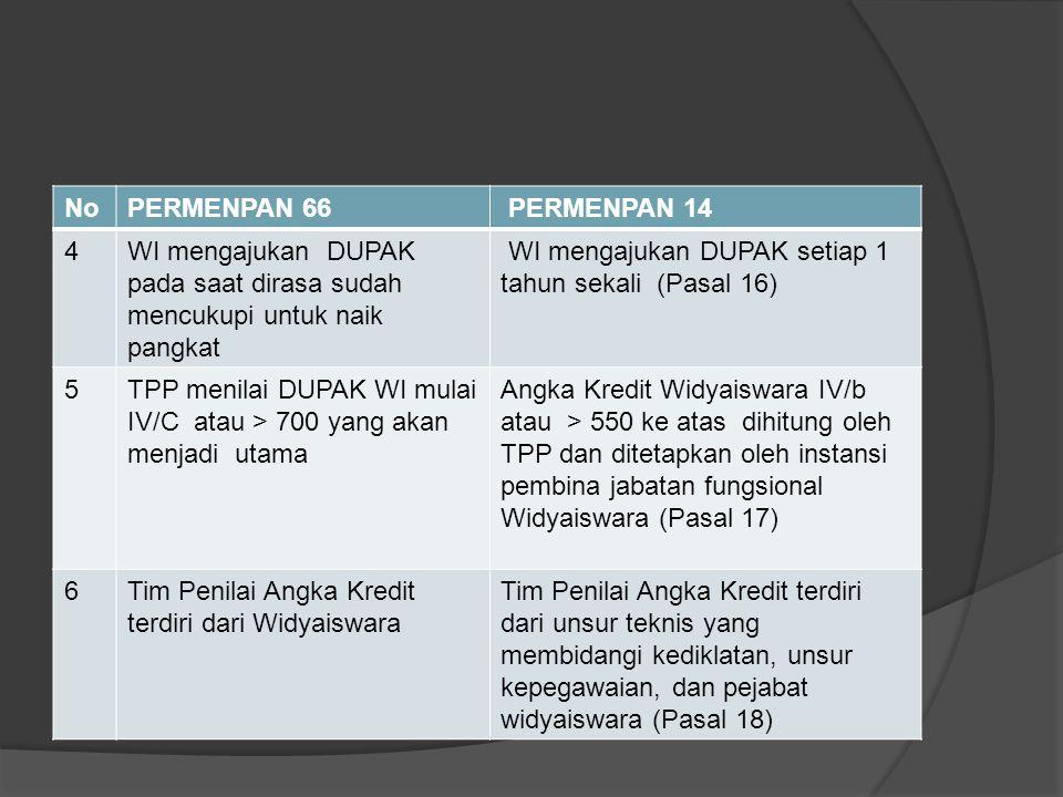 8.Pengevaluasian Program Diklat a.Surat Tugas b. Surat Pernyataan Telah Melaksanakan Kegiatan c.
