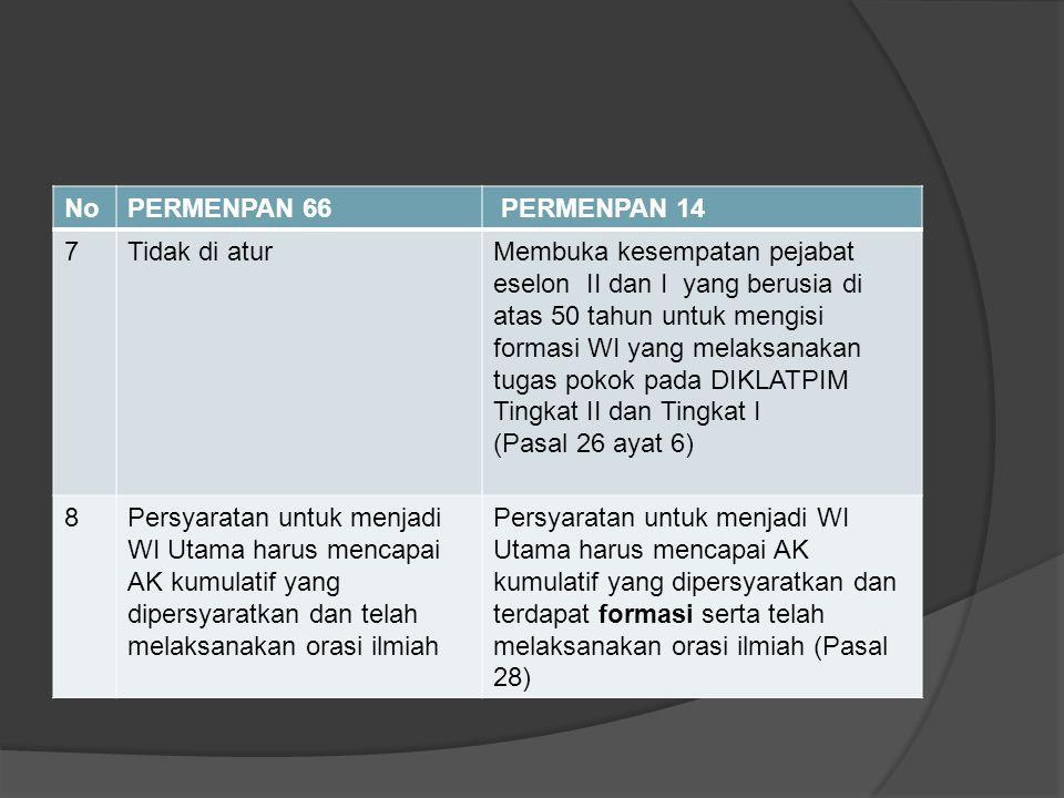 C.PENGEMBANGAN PROFESI 1.