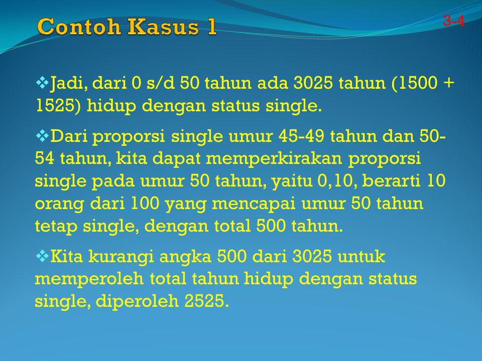 3-4  Jadi, dari 0 s/d 50 tahun ada 3025 tahun (1500 + 1525) hidup dengan status single.  Dari proporsi single umur 45-49 tahun dan 50- 54 tahun, kit