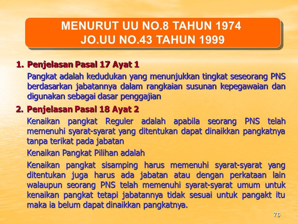 75 DASAR HUKUM 1.UU No.8 Tahun 1974 JO.UU No.43 Tahun 1999 2.PP 99 Tahun 2000 JO.