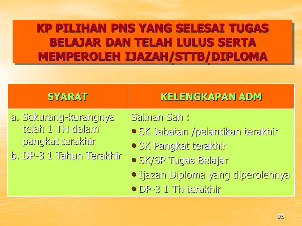 94 KP PNS yang melaksanakan tugas belajar dan sebelumnya menduduki Jabatan Struktural /Fungsional tertentu.