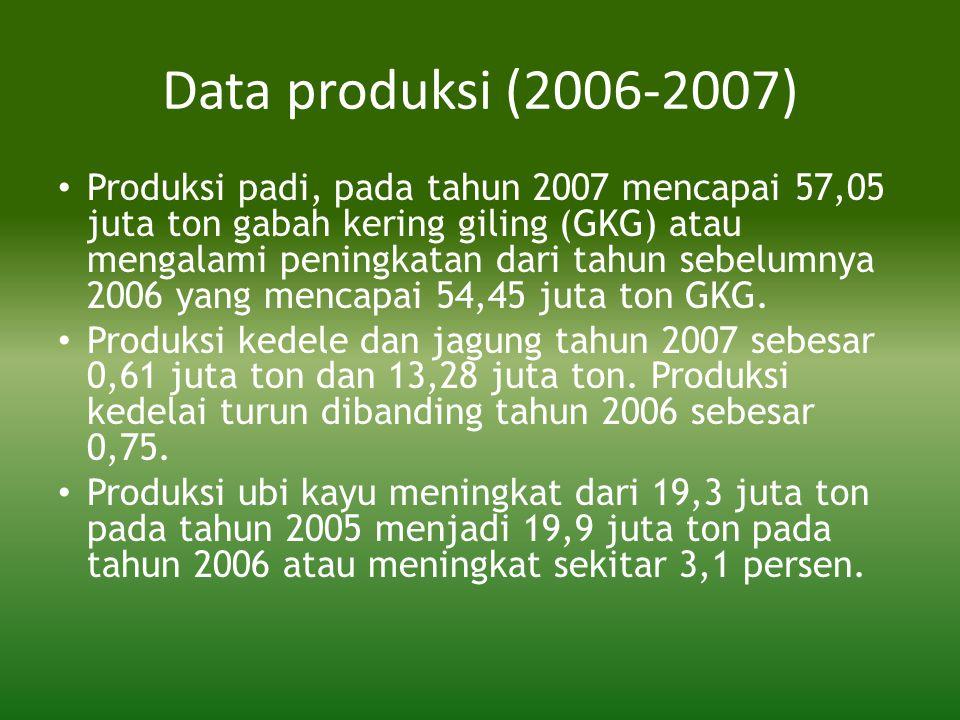 Data produksi (2006-2007) • Produksi padi, pada tahun 2007 mencapai 57,05 juta ton gabah kering giling (GKG) atau mengalami peningkatan dari tahun sebelumnya 2006 yang mencapai 54,45 juta ton GKG.