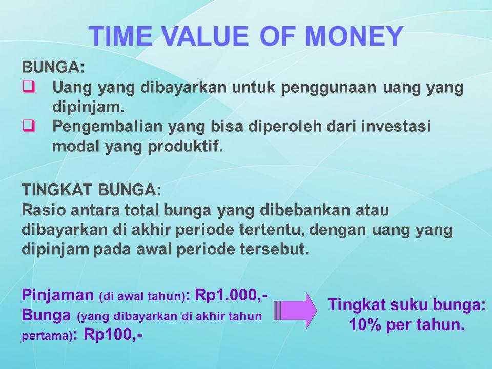 BUNGA:  Uang yang dibayarkan untuk penggunaan uang yang dipinjam.  Pengembalian yang bisa diperoleh dari investasi modal yang produktif. TIME VALUE