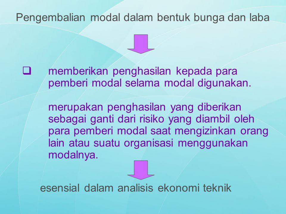 Pengembalian modal dalam bentuk bunga dan laba esensial dalam analisis ekonomi teknik  memberikan penghasilan kepada para pemberi modal selama modal