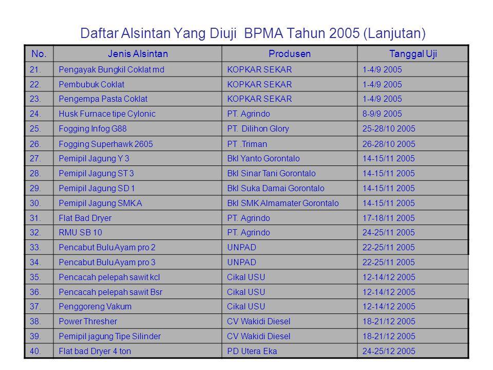 Daftar Alsintan Yang Diuji BPMA Tahun 2005 No.Jenis AlsintanProdusenTanggal Uji 1.Pemotong Rumput TAC-221PT Citra Robin Sarana30-4-2005 2.Pemotong Rum