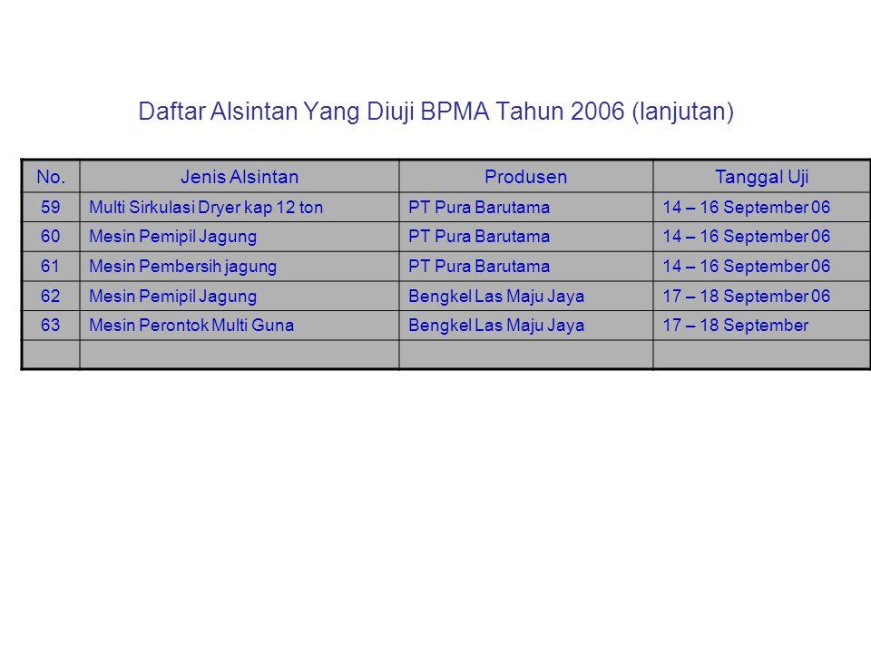 Daftar Alsintan Yang Diuji BPMA Tahun 2006 (lanjutan) NoJenis AlsintanProdusenTanggal Uji 41Mesin Pemipil JagungU.D Tani Makmur14 – 16 Agustus 06 42Po