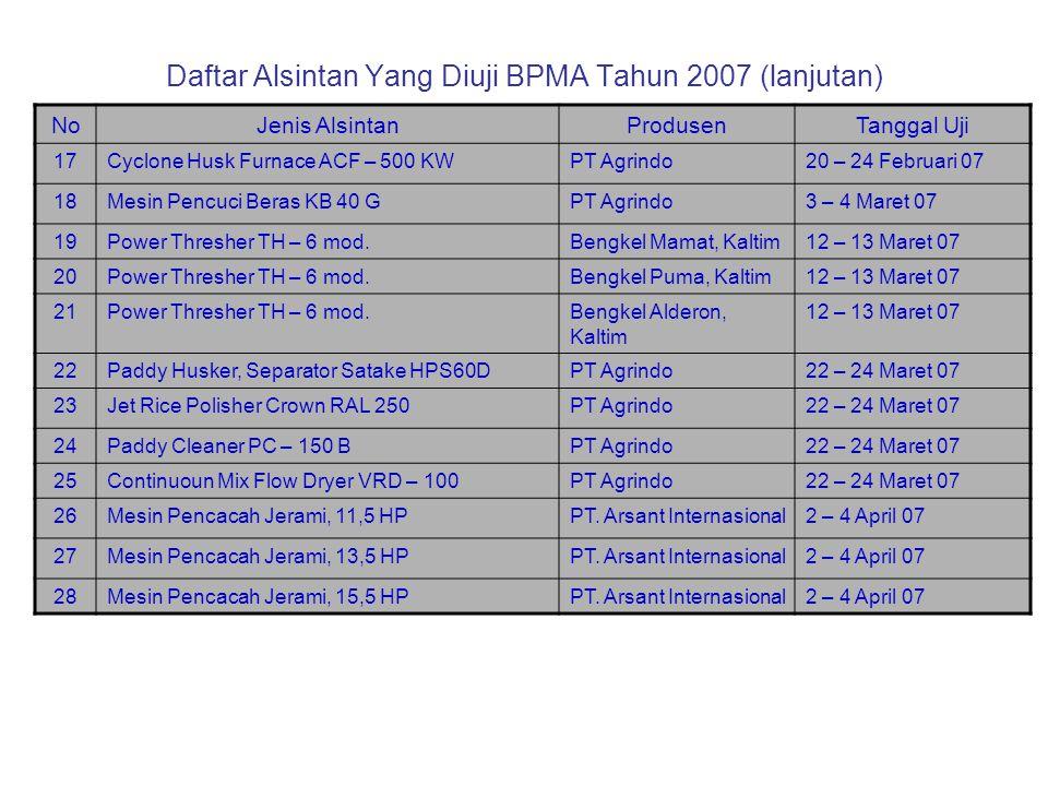 Daftar Alsintan Yang Diuji BPMA Tahun 2007 NoJenis AlsintanProdusenTanggal Uji 1.Paddy Cleaner PC 200PT Agrindo8 - 10 Februari 07 2.Continuous Mix Flo