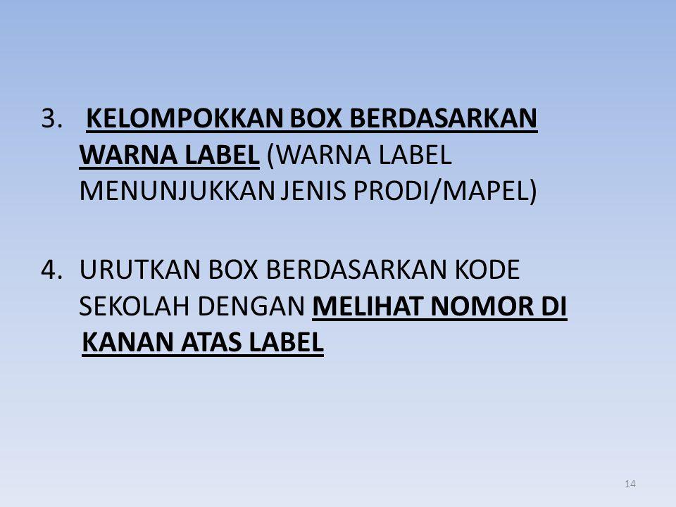 3. KELOMPOKKAN BOX BERDASARKAN WARNA LABEL (WARNA LABEL MENUNJUKKAN JENIS PRODI/MAPEL) 4.URUTKAN BOX BERDASARKAN KODE SEKOLAH DENGAN MELIHAT NOMOR DI