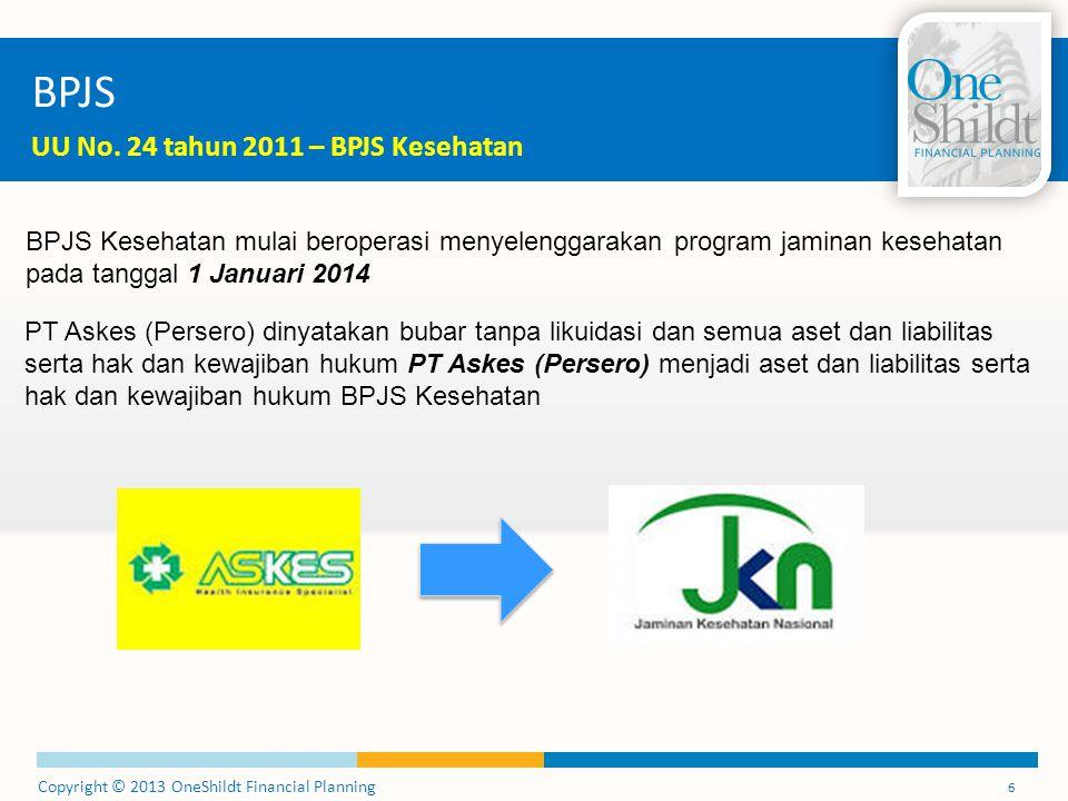 Copyright © 2013 OneShildt Financial Planning 6 BPJS UU No. 24 tahun 2011 – BPJS Kesehatan BPJS Kesehatan mulai beroperasi menyelenggarakan program ja