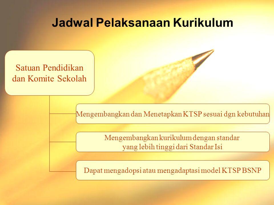 Departemen Pendidikan Nasional - Materi 8 - Permendiknas 24 PLB, 2006 Satuan Pendidikan dan Komite Sekolah Mengembangkan kurikulum dengan standar yang lebih tinggi dari Standar Isi Mengembangkan dan Menetapkan KTSP sesuai dgn kebutuhan Dapat mengadopsi atau mengadaptasi model KTSP BSNP Jadwal Pelaksanaan Kurikulum