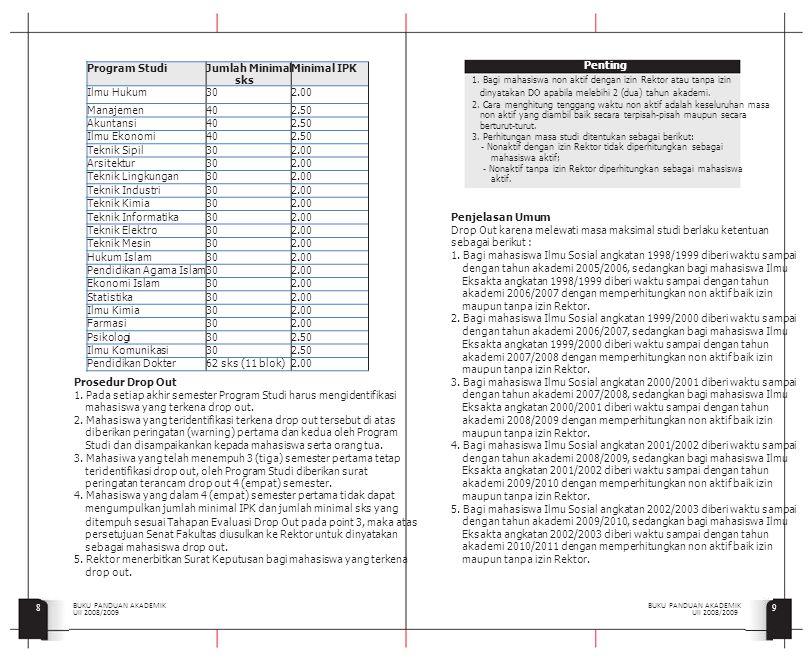 Program Studi Jumlah Minimal sks Minimal IPK Ilmu Hukum302.00 Manajemen402.50 Akuntansi402.50 Ilmu Ekonomi402.50 Teknik Sipil302.00 Arsitektur302.00 T
