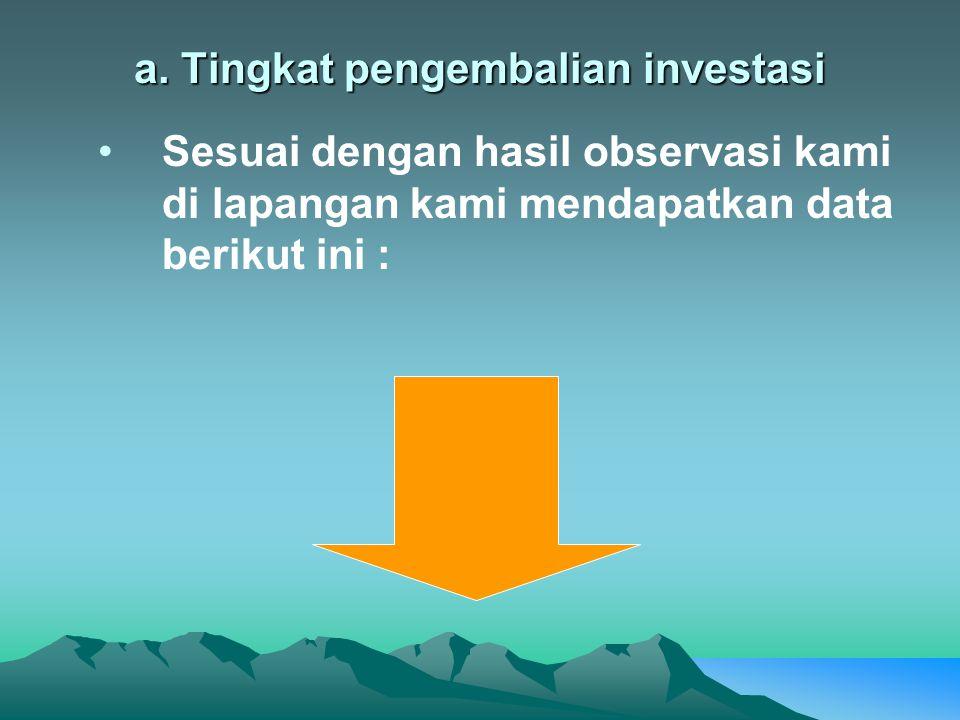 a. Tingkat pengembalian investasi •Sesuai dengan hasil observasi kami di lapangan kami mendapatkan data berikut ini :