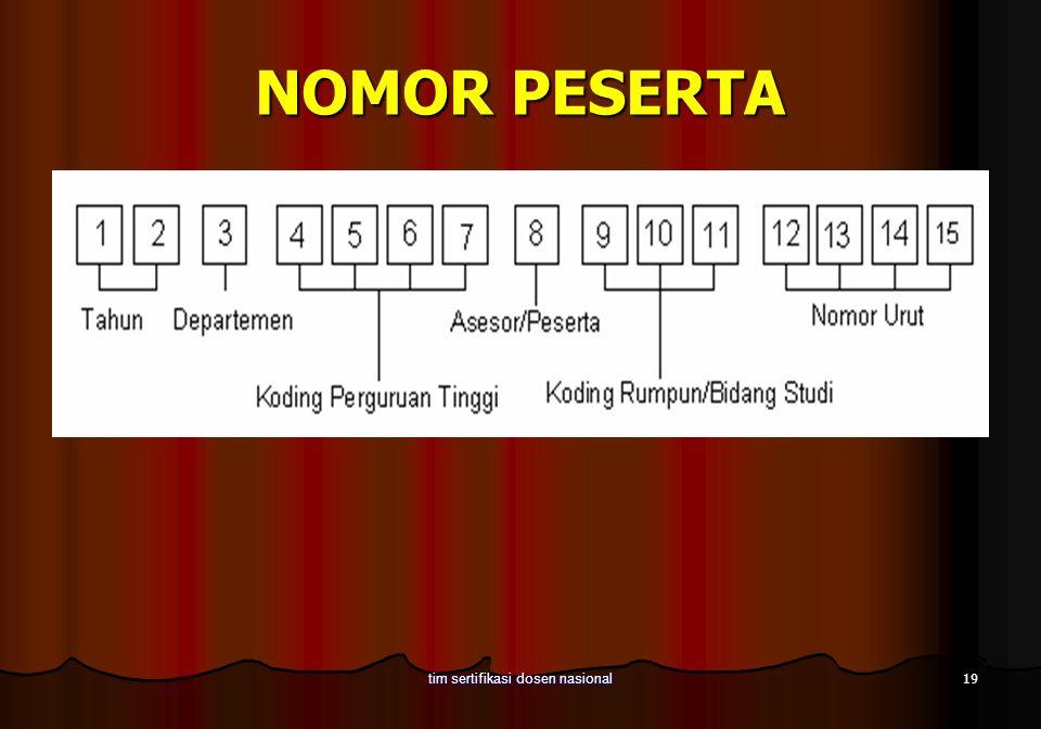 19 tim sertifikasi dosen nasional NOMOR PESERTA