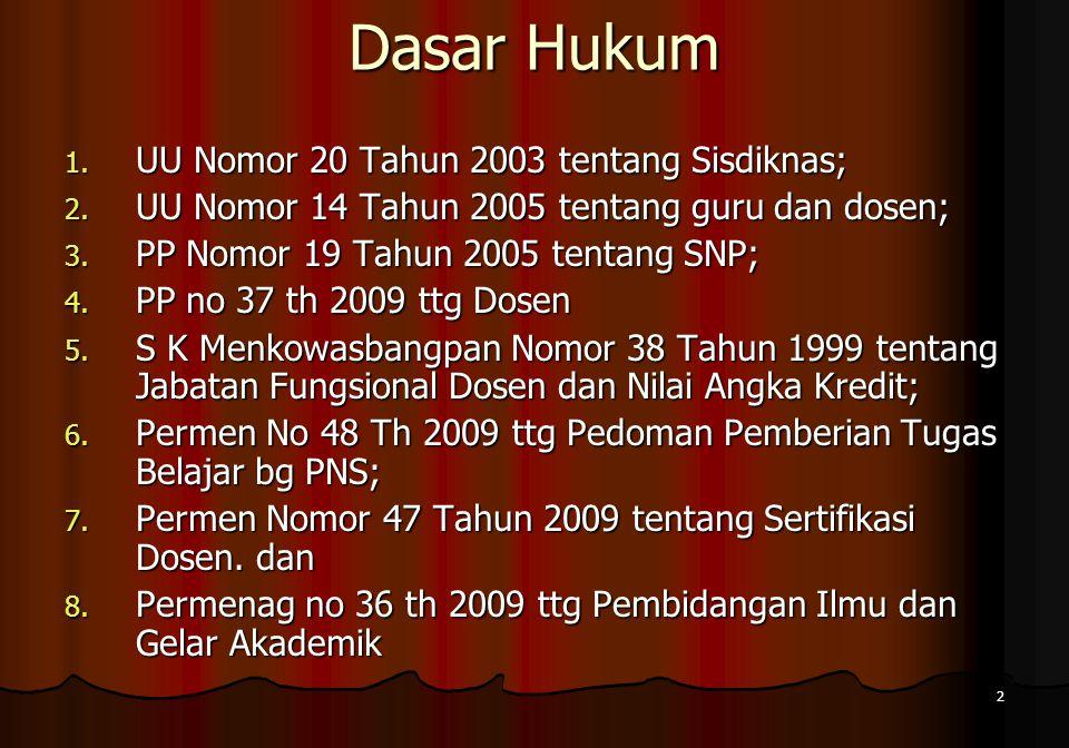 2 Dasar Hukum 1. UU Nomor 20 Tahun 2003 tentang Sisdiknas; 2. UU Nomor 14 Tahun 2005 tentang guru dan dosen; 3. PP Nomor 19 Tahun 2005 tentang SNP; 4.