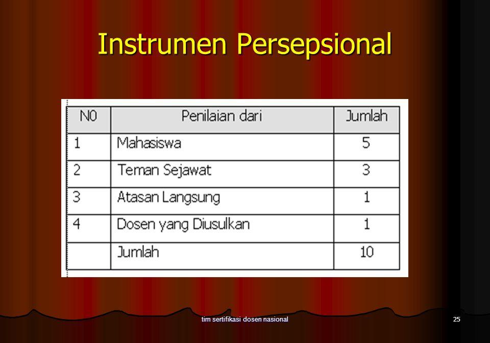25 tim sertifikasi dosen nasional Instrumen Persepsional