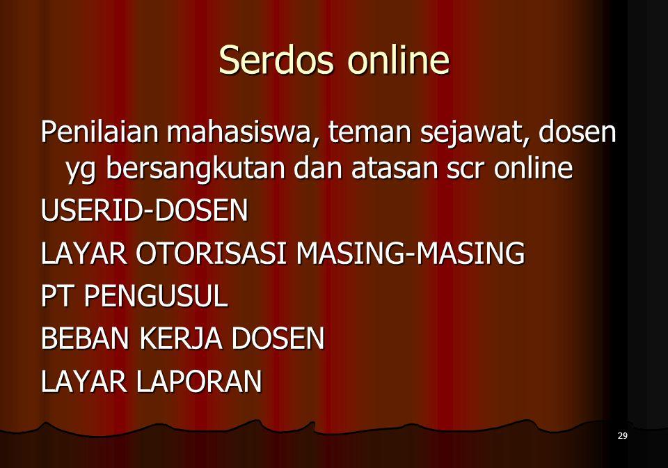 Serdos online Penilaian mahasiswa, teman sejawat, dosen yg bersangkutan dan atasan scr online USERID-DOSEN LAYAR OTORISASI MASING-MASING PT PENGUSUL B