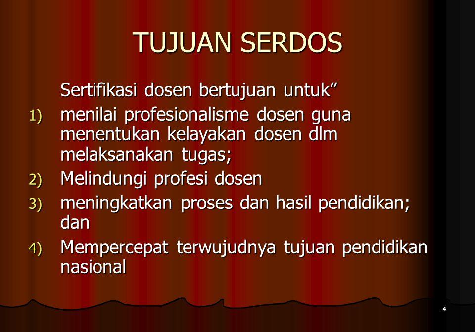 15 tim sertifikasi dosen nasional Prosedur Serdos (1) 1.