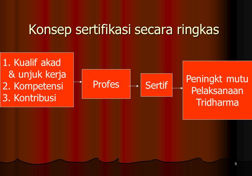 5 Konsep sertifikasi secara ringkas 1. Kualif akad & unjuk kerja 2. Kompetensi 3. Kontribusi Profes Sertif Peningkt mutu Pelaksanaan Tridharma