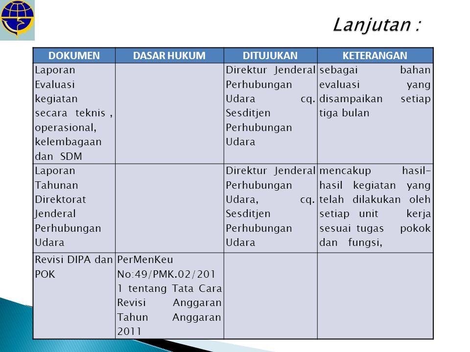 DOKUMENDASAR HUKUMDITUJUKANKETERANGAN Laporan Evaluasi kegiatan secara teknis, operasional, kelembagaan dan SDM Direktur Jenderal Perhubungan Udara cq.