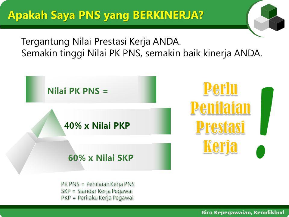 Siapa yang harus mengetahui Penilaian Prestasi Kerja PNS ini.