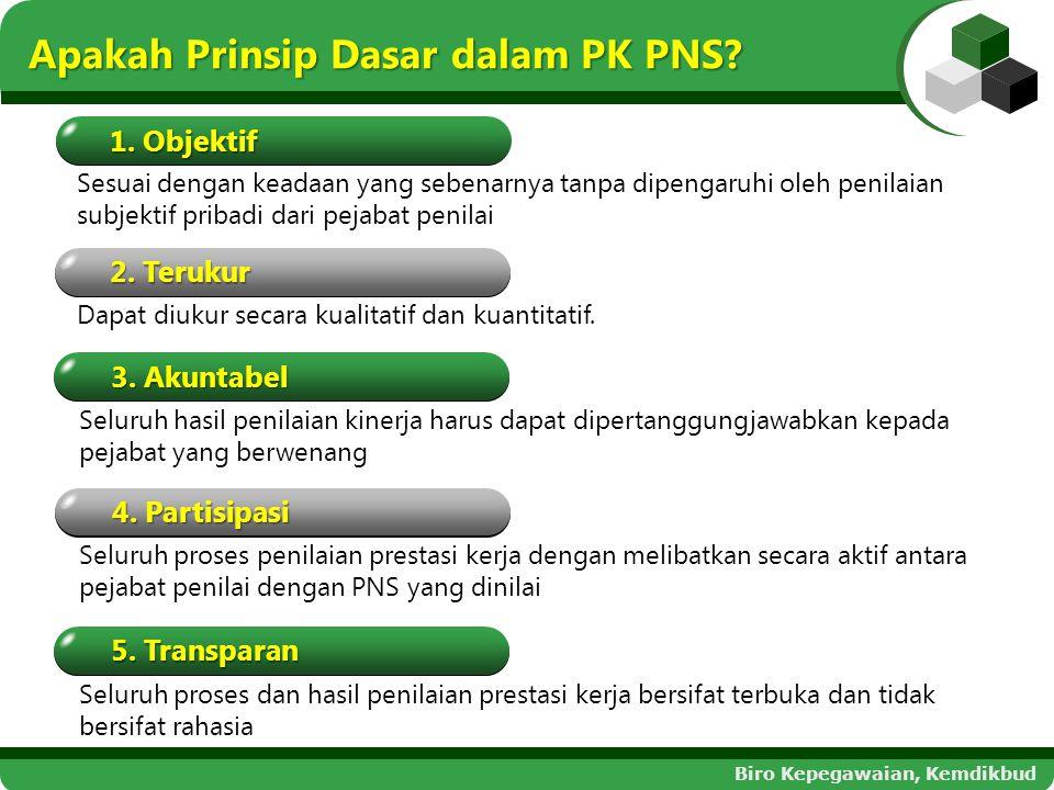 Biro Kepegawaian, Kemdikbud Apakah Prinsip Dasar dalam PK PNS? 1. Objektif 2. Terukur 3. Akuntabel 4. Partisipasi 5. Transparan Sesuai dengan keadaan
