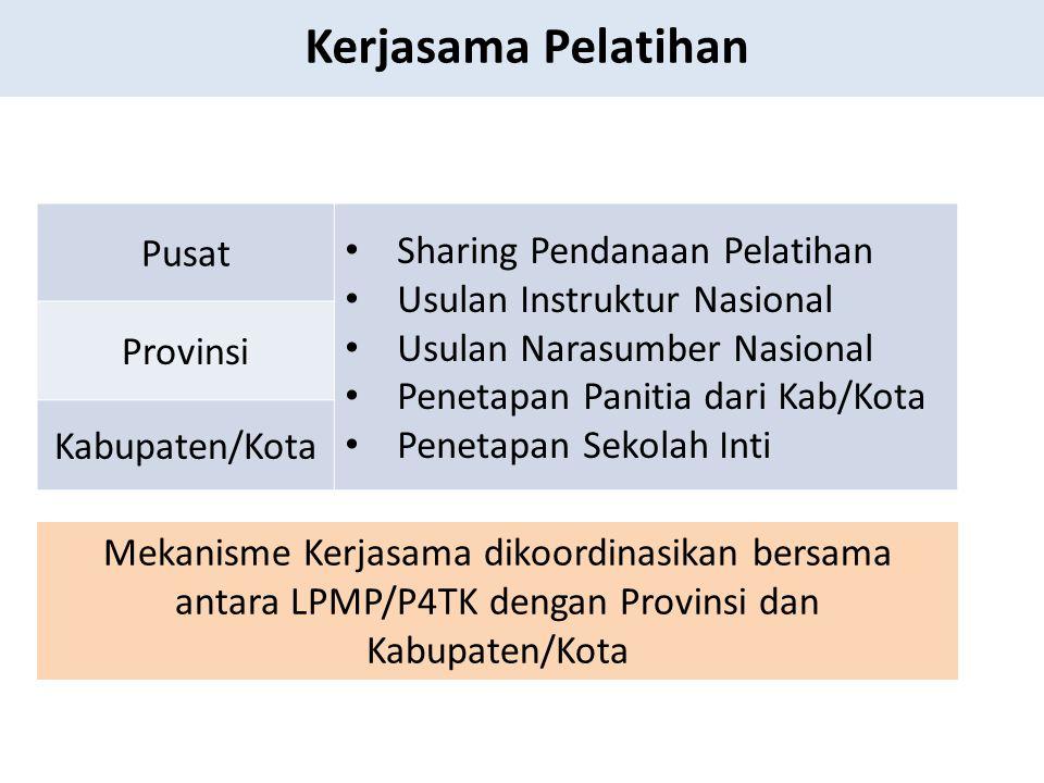 Kerjasama Pelatihan Pusat • Sharing Pendanaan Pelatihan • Usulan Instruktur Nasional • Usulan Narasumber Nasional • Penetapan Panitia dari Kab/Kota •