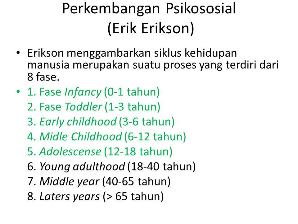 Perkembangan Psikososial (Erik Erikson) • Erikson menggambarkan siklus kehidupan manusia merupakan suatu proses yang terdiri dari 8 fase. • 1. Fase In