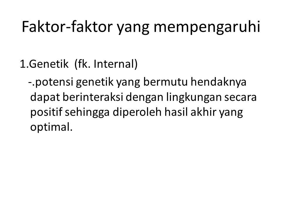 Faktor-faktor yang mempengaruhi 2.fk. eksternal -.