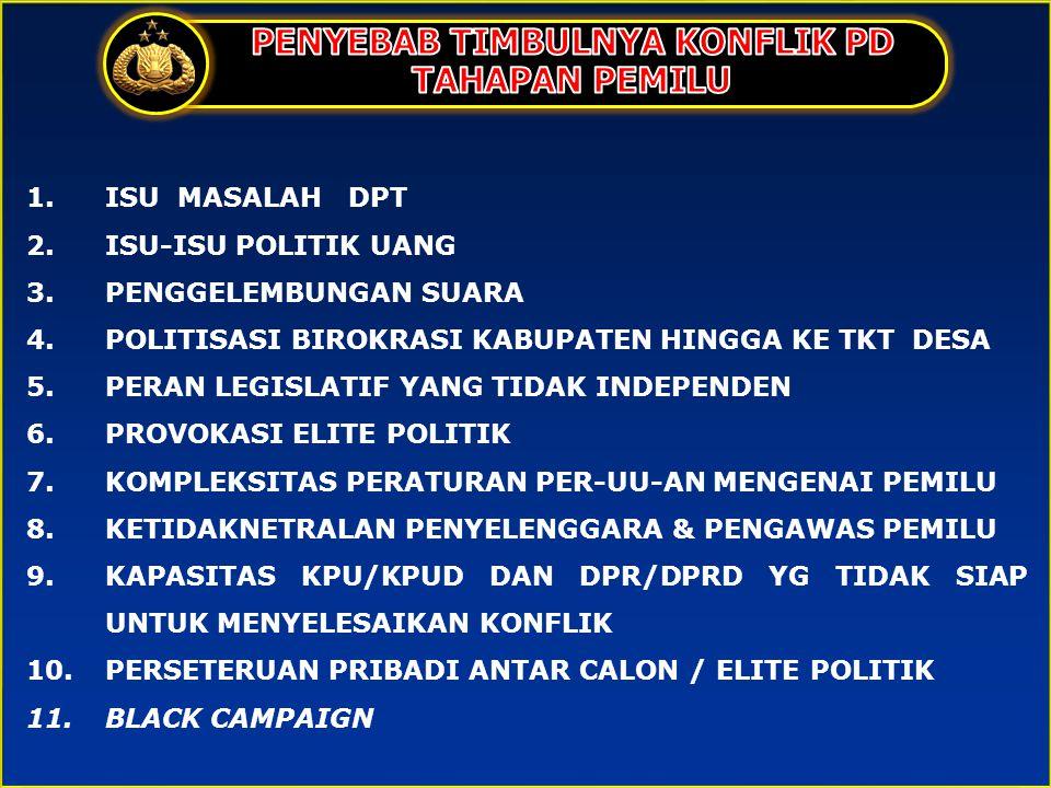 1.ISU MASALAH DPT 2.ISU-ISU POLITIK UANG 3.PENGGELEMBUNGAN SUARA 4.POLITISASI BIROKRASI KABUPATEN HINGGA KE TKT DESA 5.PERAN LEGISLATIF YANG TIDAK IND