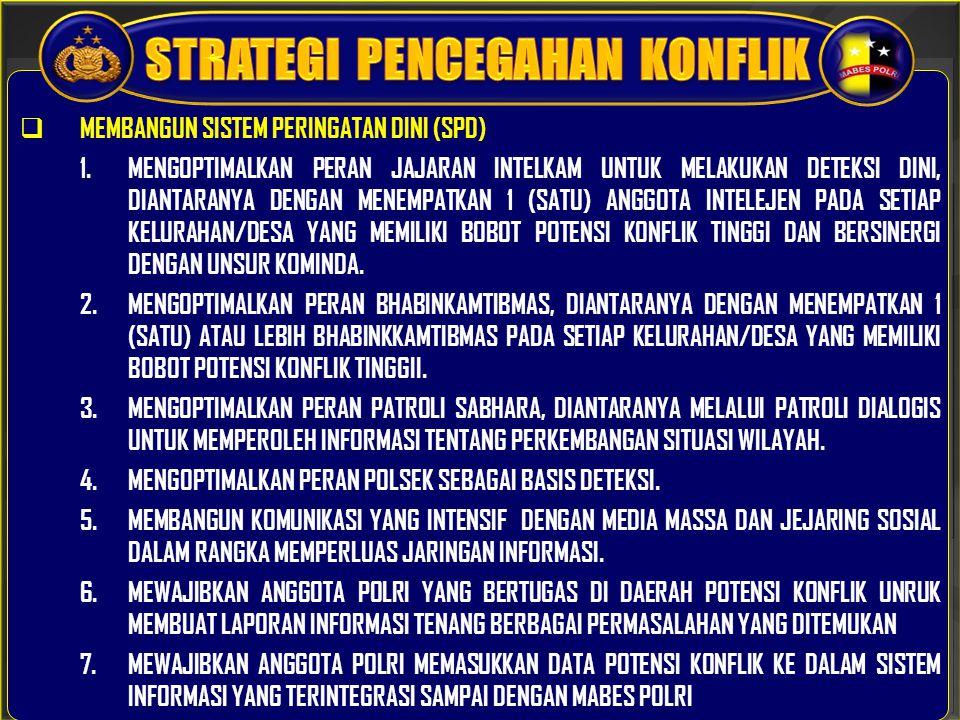 MEMBANGUN SISTEM PERINGATAN DINI (SPD) 1.MENGOPTIMALKAN PERAN JAJARAN INTELKAM UNTUK MELAKUKAN DETEKSI DINI, DIANTARANYA DENGAN MENEMPATKAN 1 (SATU)