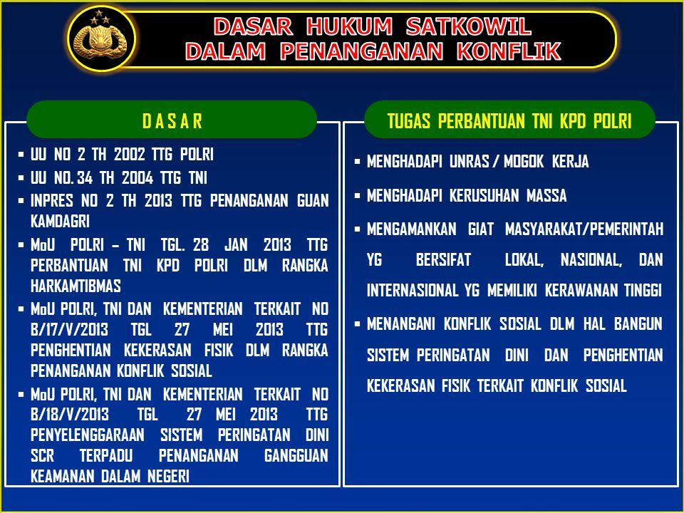  UU NO 2 TH 2002 TTG POLRI  UU NO. 34 TH 2004 TTG TNI  INPRES NO 2 TH 2013 TTG PENANGANAN GUAN KAMDAGRI  MoU POLRI – TNI TGL. 28 JAN 2013 TTG PERB