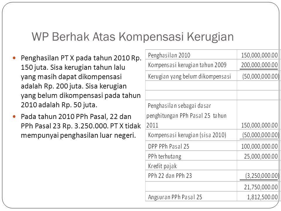WP Berhak Atas Kompensasi Kerugian  Penghasilan PT X pada tahun 2010 Rp.