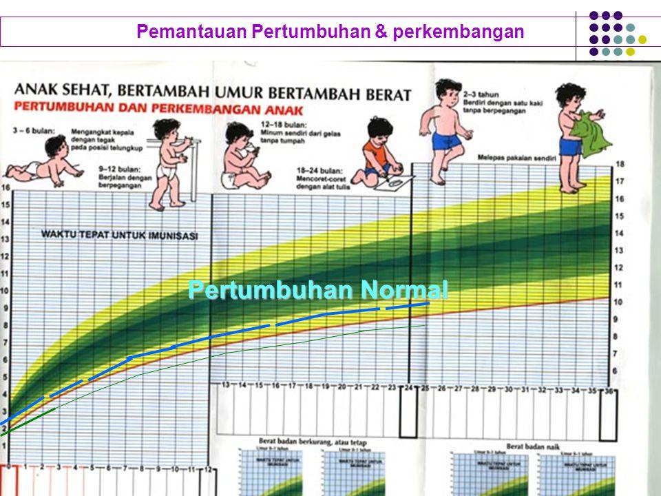 Pemantauan Pertumbuhan & perkembangan Pertumbuhan Normal